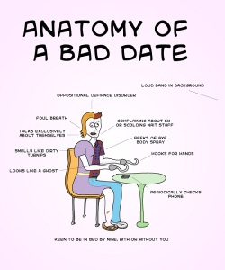 anatomy-of-a-bad-date